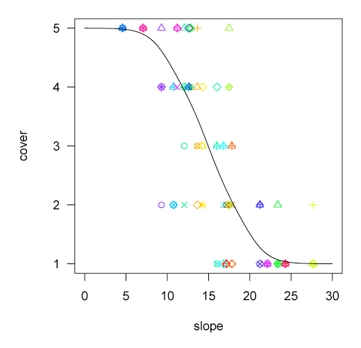 Rplot1.png
